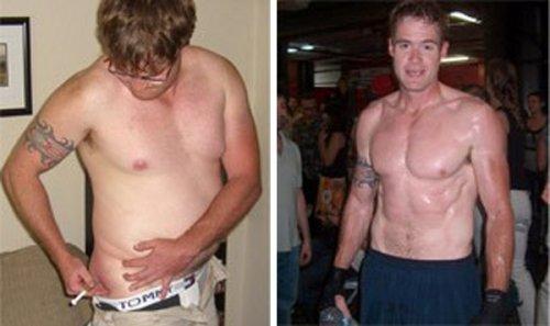 Последствия анаболиков и стероидов