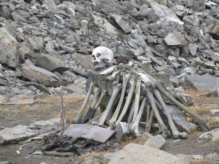 Озеро скелетов, Индия