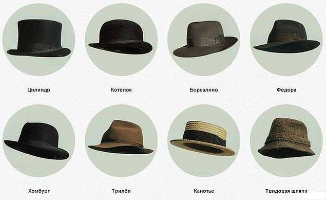 12. Разновидности мужских шляп